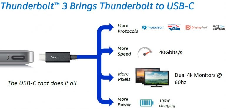 What is Thunderbolt 3? Revolutionary tech for your notebook